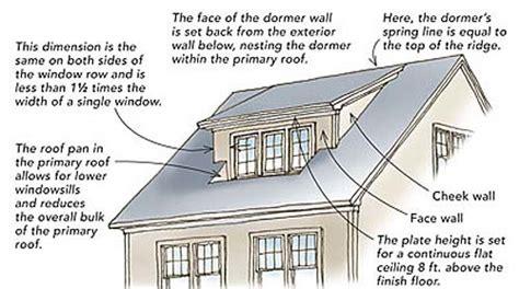 Shed Dormer Roof Pitch Designing Shed Dormers Homebuilding