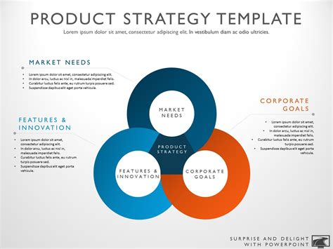 product marketing template product strategy template my product roadmap