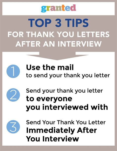 Send A Thank You Note After Phone Top 3 Tips For Thank You Letters After An Granted
