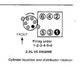 ignition wiring diagram for 85 fiero get free image