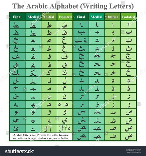 Letter Arabic Style design templates alphabets arabic alphabet letter design