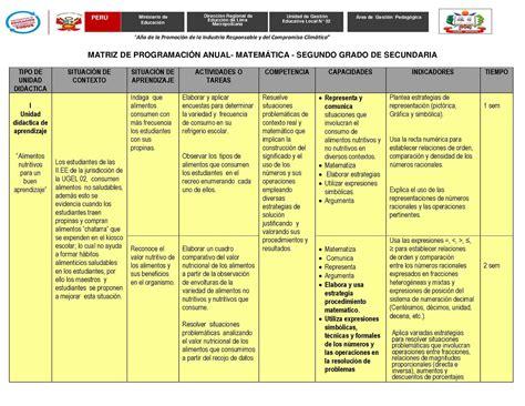 matriz de competencias y capacidades de rutas del aprendizaje 2016 matriz de competencias y capacidades inicial con rutas de