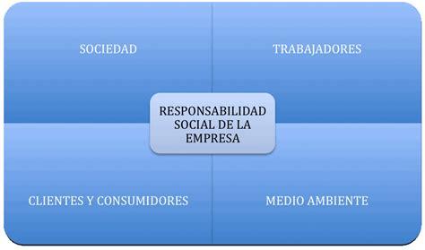 la responsabilidad social de la empresa oportunidades y d econom 237 a blog la responsabilidad social de la empresa