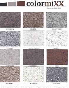 Laminate Countertop Colors Countertop Laminate Color Chart Quotes