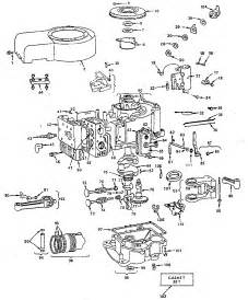 briggs stratton engine briggs and stratton parts model 252707062501 sears partsdirect