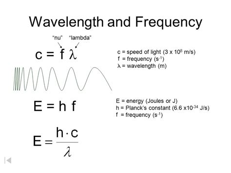 wavelength and frequency of light frequency and wavelength ppt