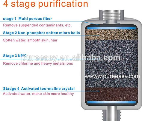 Shower Midea by Bathroom Water Purifier Water Softener For Shower Kdf
