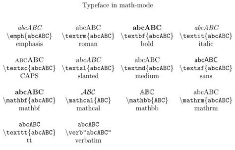 tutorial latex math related keywords suggestions for latex math
