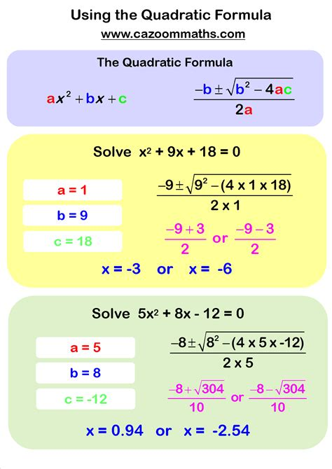 solving linear equations worksheets pdf math