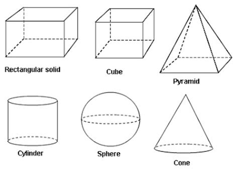 figuras geometricas solidas 2b or not 2b geometry the solid figures