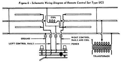 lionel uncoupler wiring diagram lionel remote