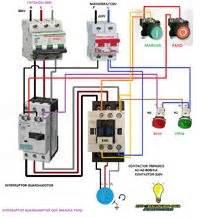 un contactor a botoneras esquemas el ctricos apexwallpaperscom esquemas el 233 ctricos interruptor guardamotor marcha paro