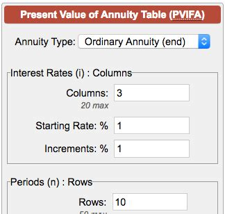 present value of an annuity of 1 in arrears table present annuity table brokeasshome com