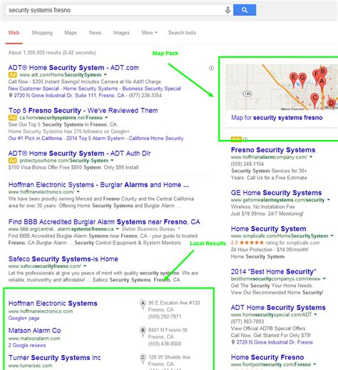 local seo keyword research 101 radical mustache