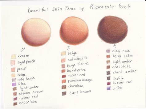 what colors make skin color my prismacolor skin tone color palette by