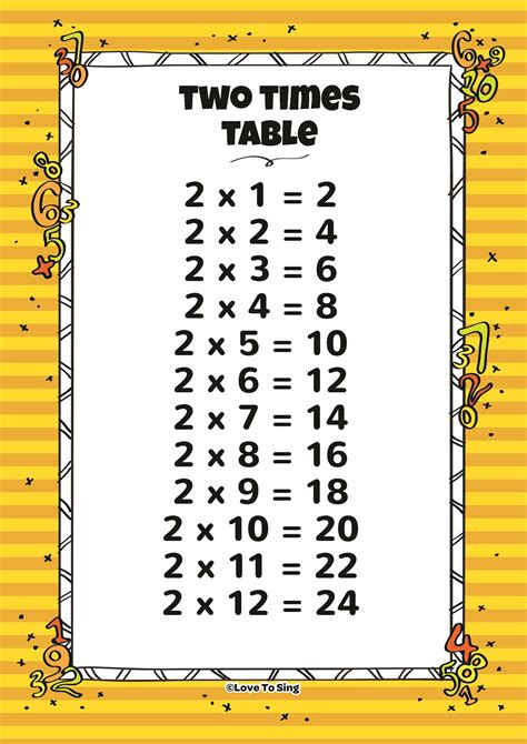 table 2 song maths 2 times tables songs skip counting page 6best