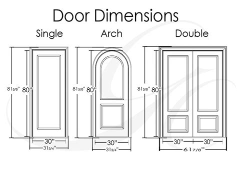 Standard Interior Door Measurements Door Dimensions Handballtunisie Org