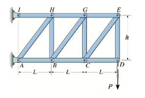 method of sections calculator the cantilever truss shown below is supported by t