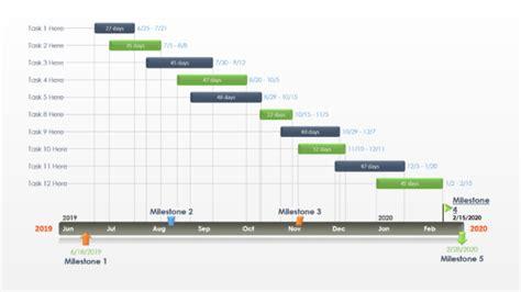 Gantt Chart Free Timeline Templates Gantt Timeline Template Excel