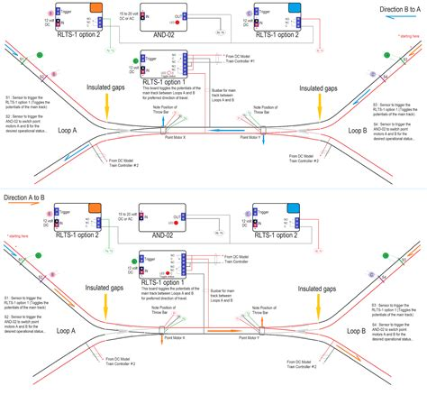 dcc wiring simplified atlas switch wiring elsavadorla