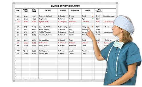 surgery schedule template schedules on a whiteboard calendar template 2016