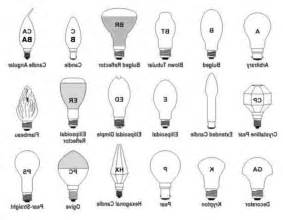 ceiling fan bulb size light bulb shapes types sizes identification guides and