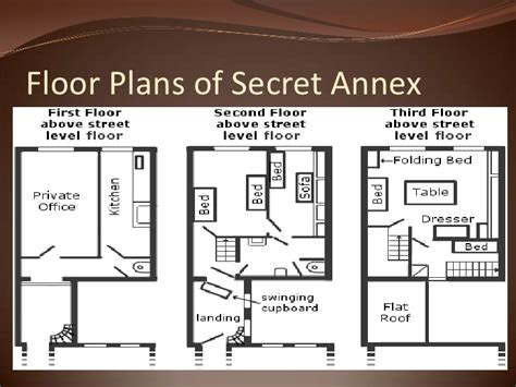 anne frank house floor plan anne frank