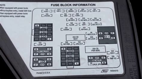 chevy silverado fuse box diagram on 2006 gmc envoy xl wiring diagram chevy 1500 suburban 2000 2006 fuse box location youtube