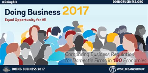 world bank business report ranks 122 out of 189 countries in doing business