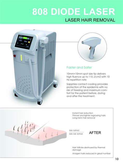 diode laser hair removal alibaba 808 diode laser hair removal skin laser salon equipment view hair removal toplaser product