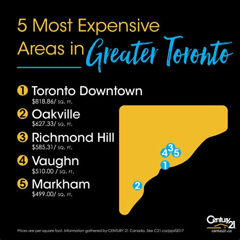 Calculating Square Footage Of House by Oakville House Prices Top The Nation As The Fastest