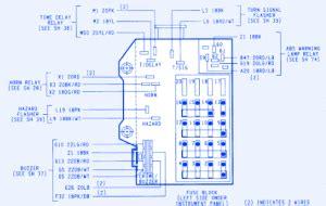dodge dakota  engine compartment fuse boxblock circuit breaker diagram carfusebox