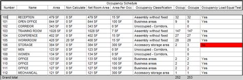 show room occupancy loads in revit schedule applying