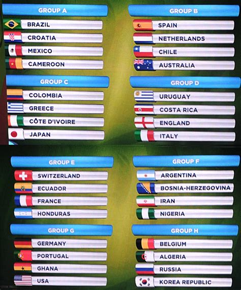 world cup groups fifa world cup 2014 teammelli