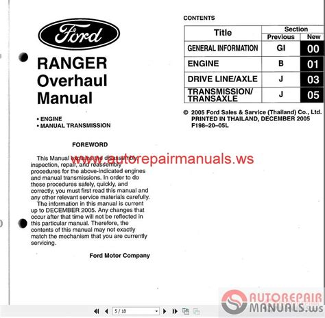 car service manuals pdf 2005 ford ranger electronic throttle control ford ranger 2005 2010 service repair manual auto repair manual forum heavy equipment forums