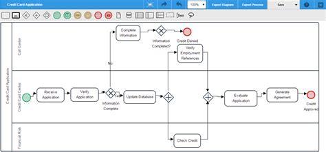 workflow management pdf workflow management system pdf best free home design