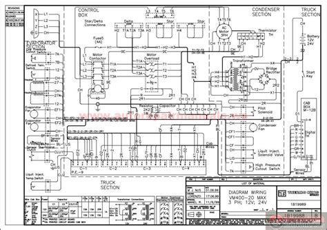 renault kangoo wiring diagram dogboi info