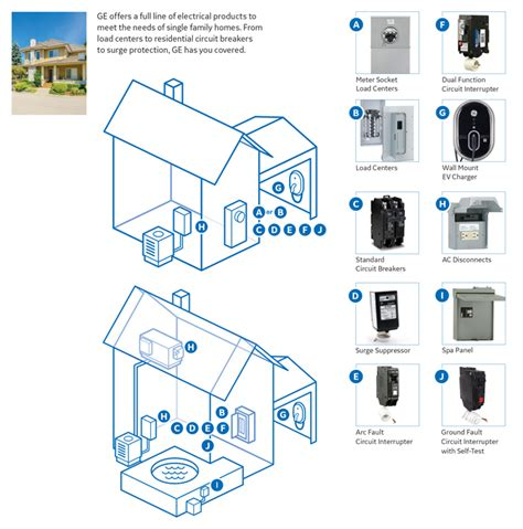 2p gfci breaker wiring diagram circuit breaker box diagram