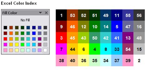 interior color vba excel color palette and color index change using vba
