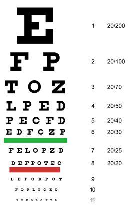 printable eye test chart australia eye fun