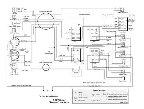 renault wiring diagrams wiring diagram manual