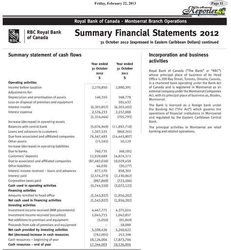 royal bank financial royal bank of canada summary financial statements 2012