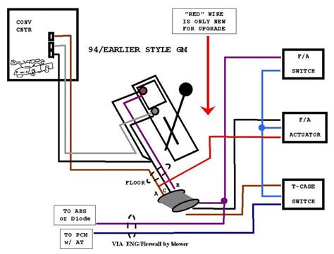 chevy 1500 silverado wiring diagram get free image about
