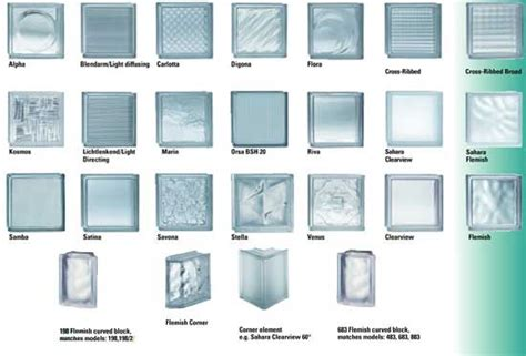 Decorative Bricks Home Depot by Glass Blocks