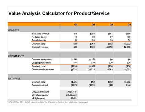 value analysis calculator value analysis template