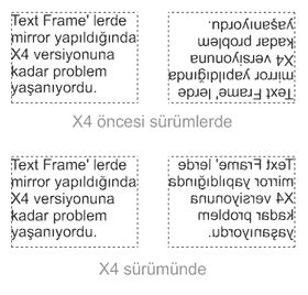 vertical text in coreldraw x4 corelturk t 252 rk 231 e coreldraw coreldraw x4 yenilik 1 text