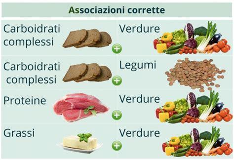 alimenti da evitare per non ingrassare come abbinare gli alimenti per una dieta sana come