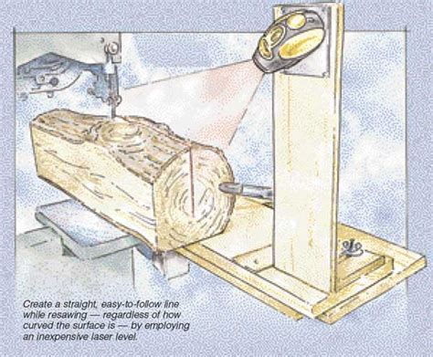 laser guided resawing woodworking blog