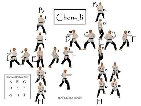 taekwondo white yellow belt form chon ji 19 movements