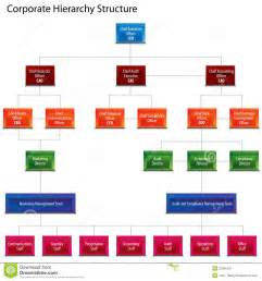 business hierarchy template corporate hierarchy structure chart royalty free stock